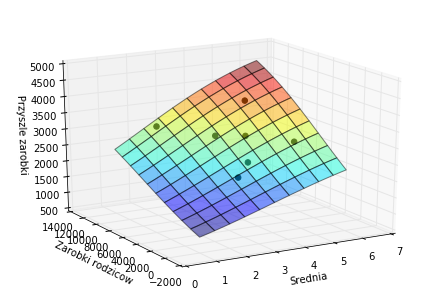 3d_plot