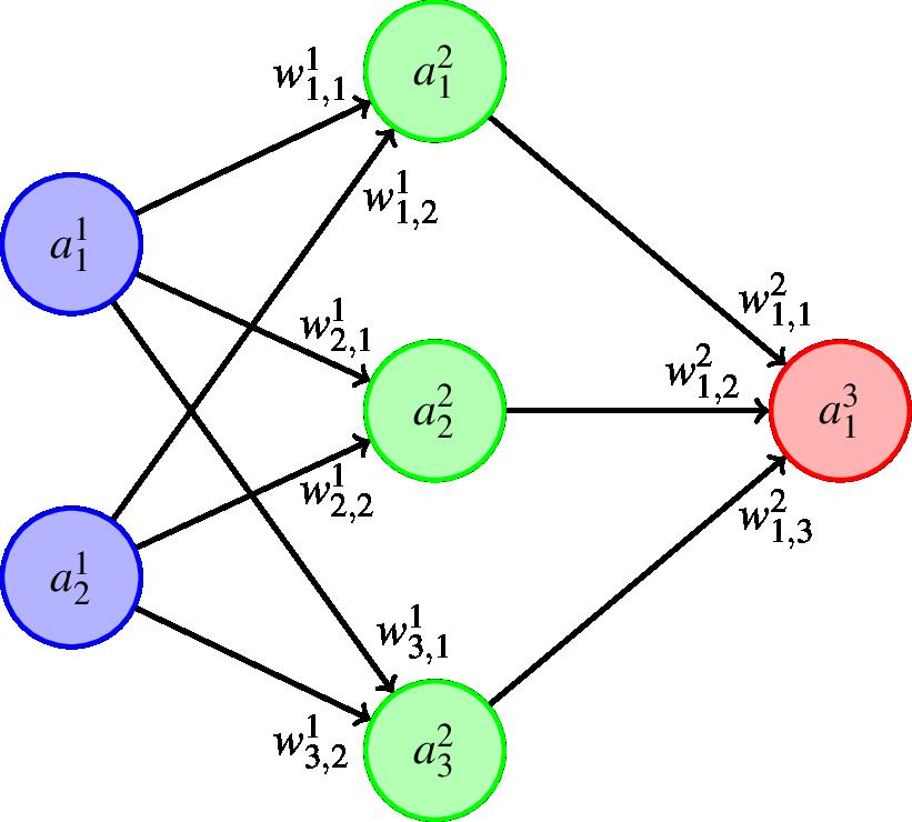 ziolo-ii-figure1
