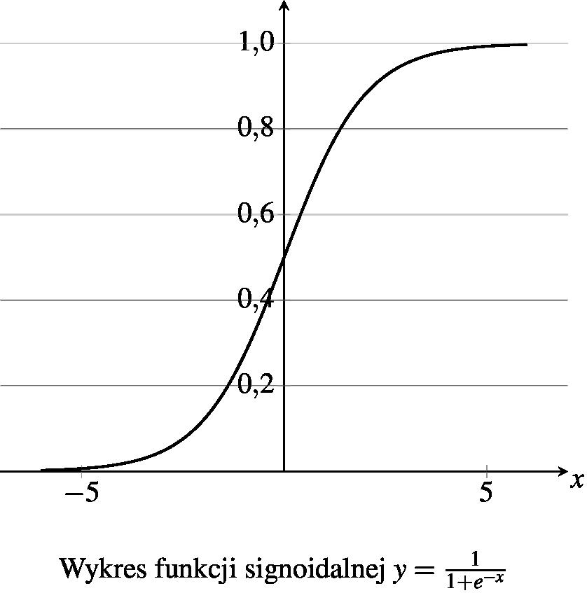 ziolo-ii-figure2